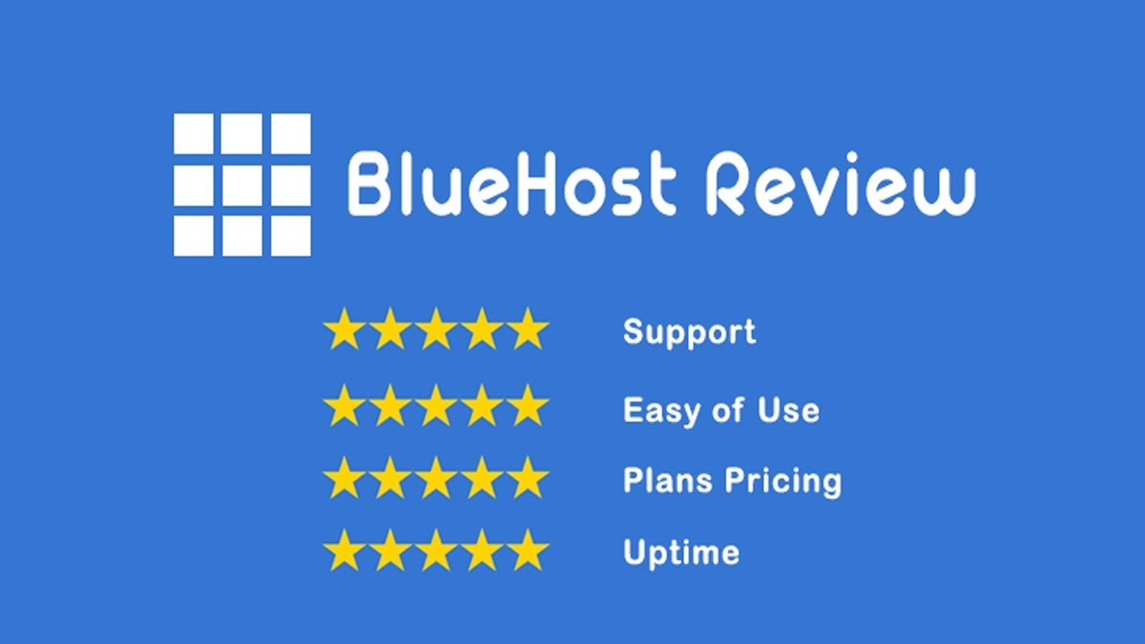 Bluehost Review | Bluehost and WordPress are they good