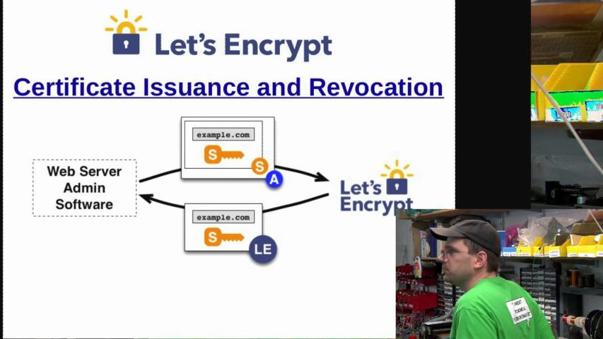 Secure Your Website with free SSL cert from Let's Encrypt!